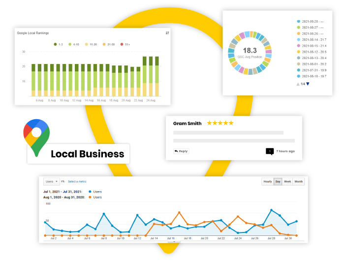 Local-SEO-Packages